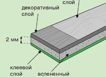 ПВХ плитка для пола в Леруа Мерлен
